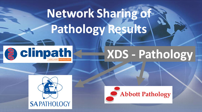 Network Sharing of Pathology Results